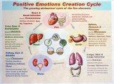 Emotions 2